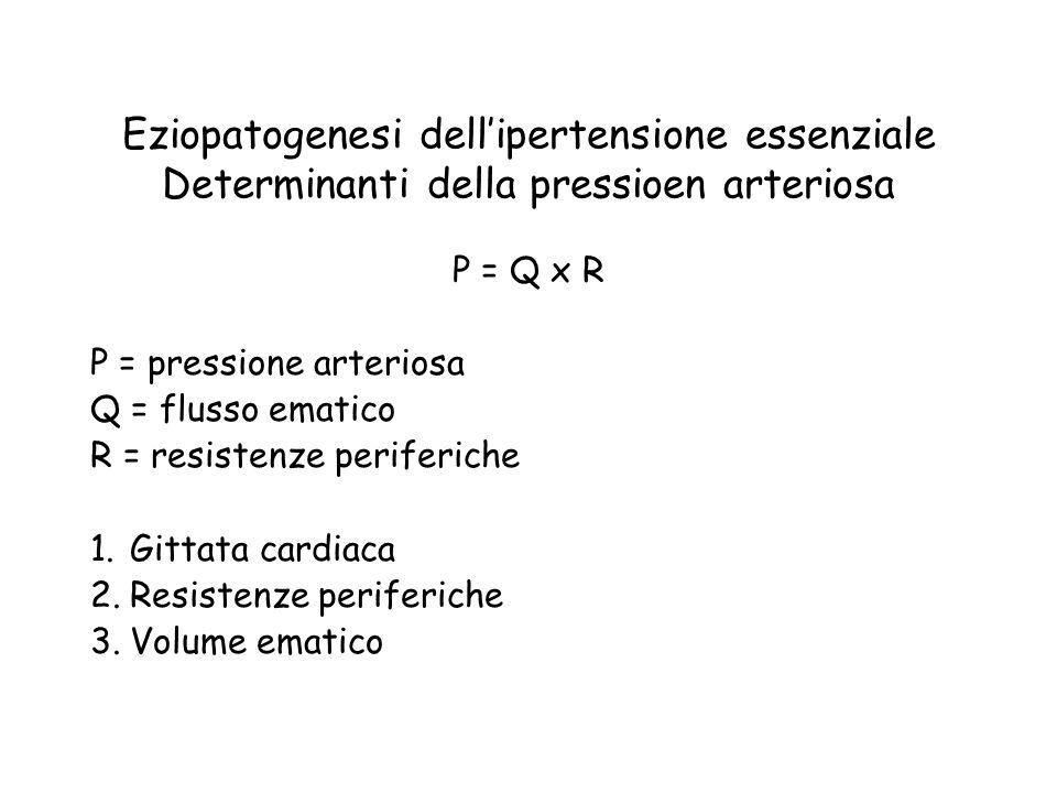 Eziopatogenesi dell'ipertensione essenziale Determinanti della pressioen arteriosa