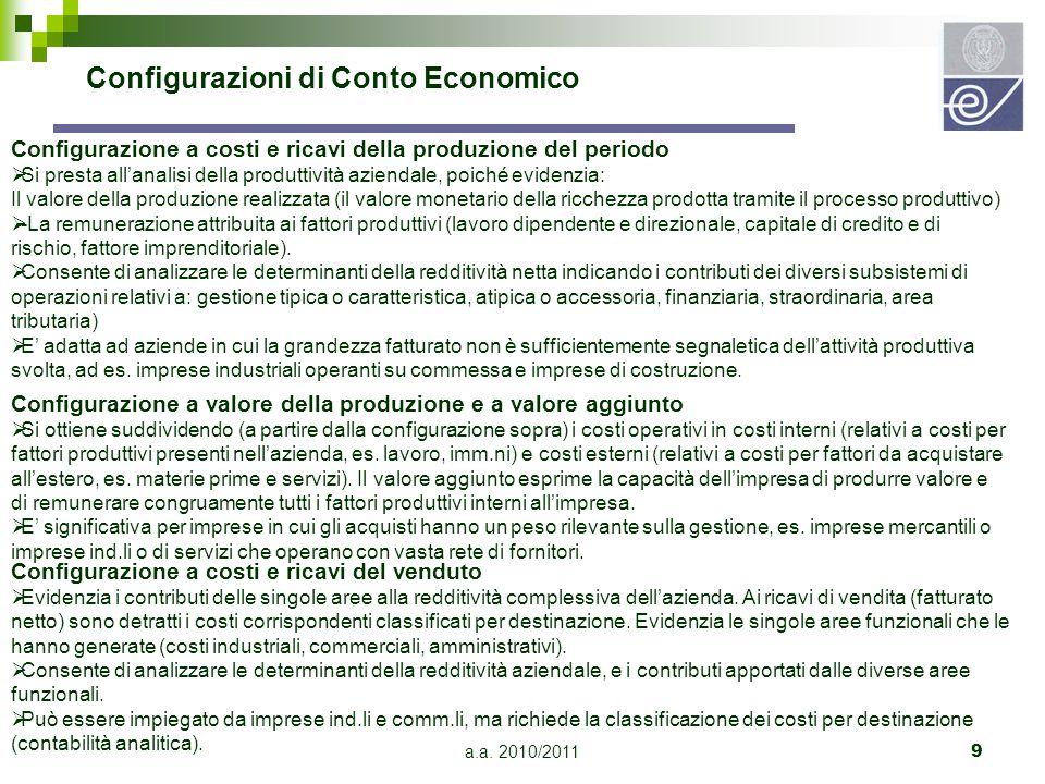 Configurazioni di Conto Economico