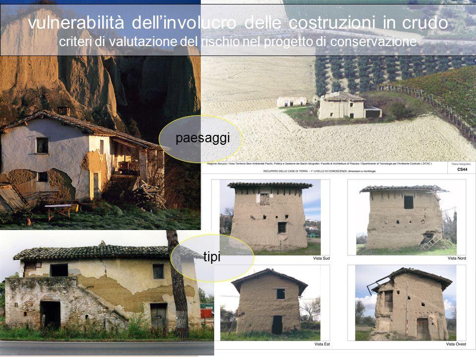vulnerabilità dell'involucro delle costruzioni in crudo criteri di valutazione del rischio nel progetto di conservazione