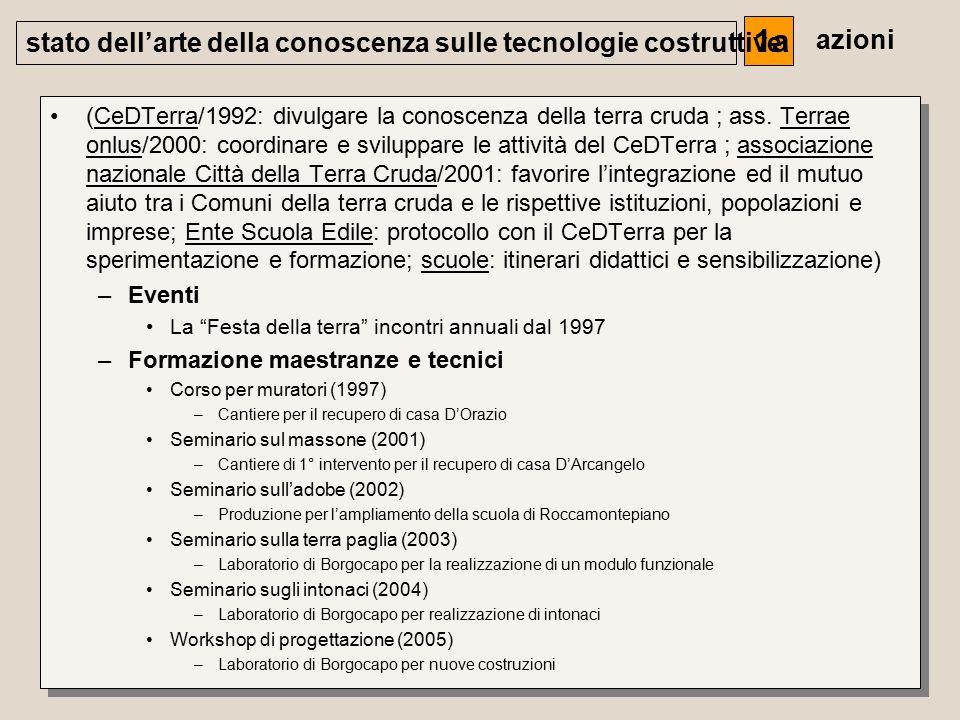 1a stato dell'arte della conoscenza sulle tecnologie costruttive. azioni.