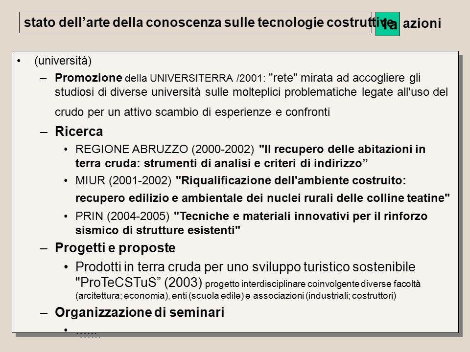1a stato dell'arte della conoscenza sulle tecnologie costruttive