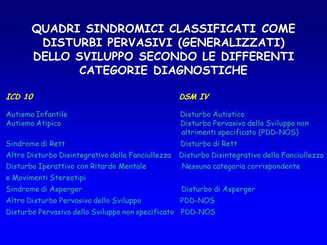 QUADRI SINDROMICI CLASSIFICATI COME DISTURBI PERVASIVI (GENERALIZZATI) DELLO SVILUPPO SECONDO LE DIFFERENTI CATEGORIE DIAGNOSTICHE