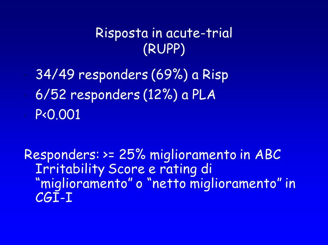 Risposta in acute-trial (RUPP)