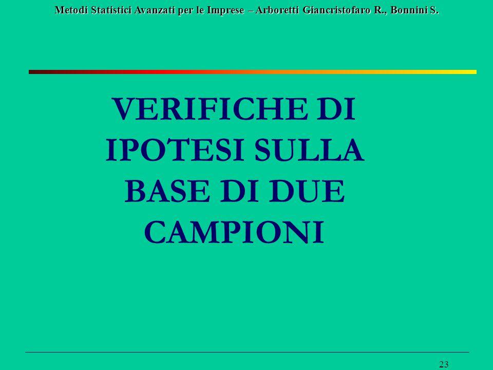 VERIFICHE DI IPOTESI SULLA BASE DI DUE CAMPIONI