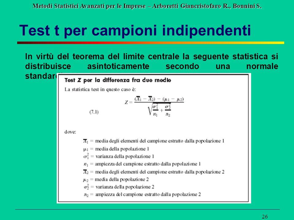 Test t per campioni indipendenti