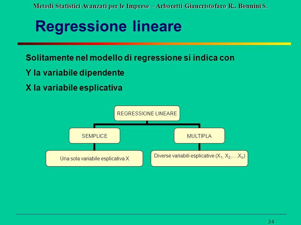 Regressione lineare Solitamente nel modello di regressione si indica con. Y la variabile dipendente.