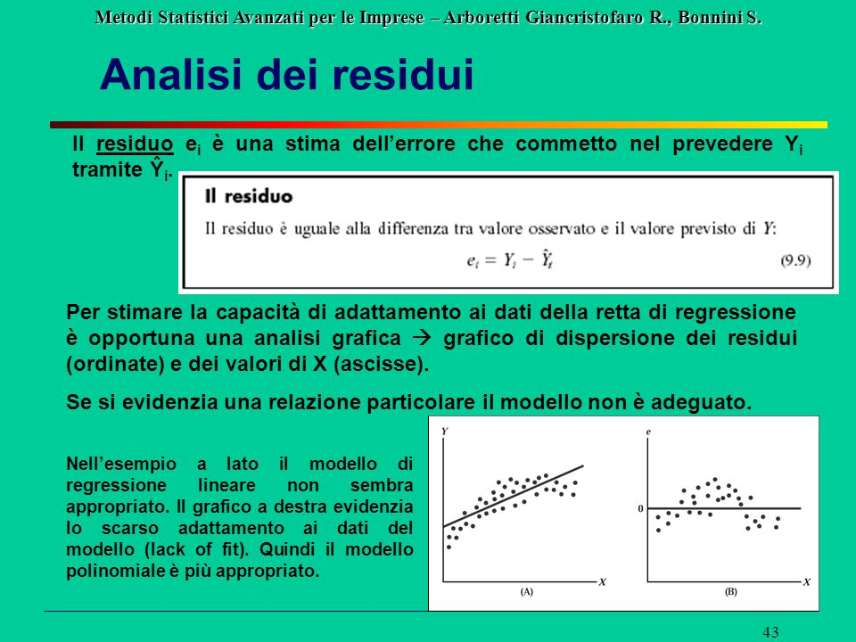 Analisi dei residui Il residuo ei è una stima dell'errore che commetto nel prevedere Yi tramite Ŷi.
