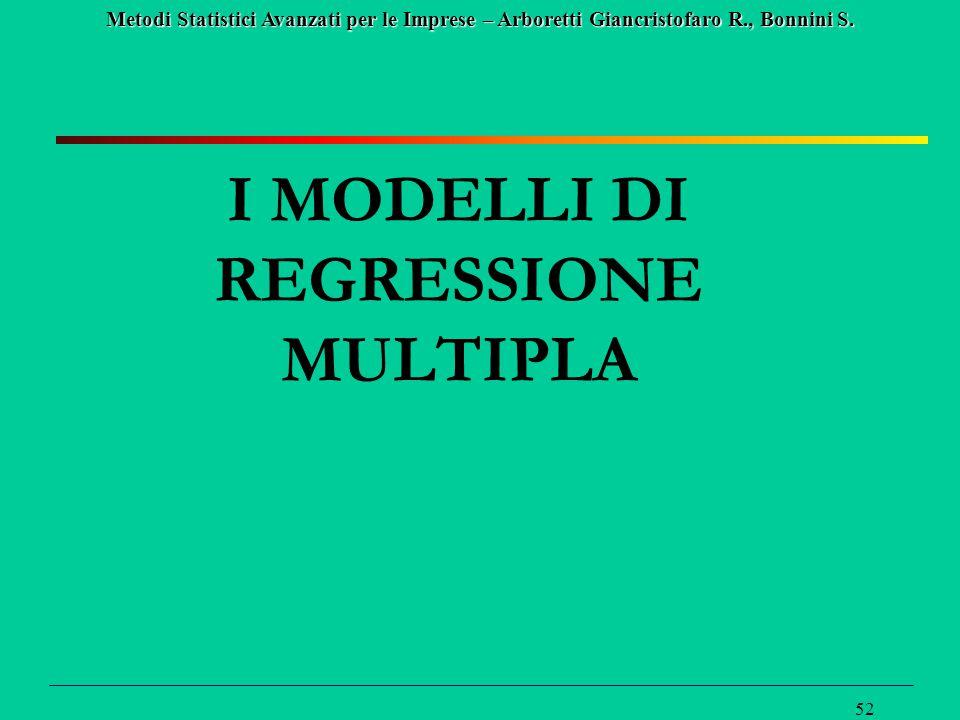 I MODELLI DI REGRESSIONE MULTIPLA