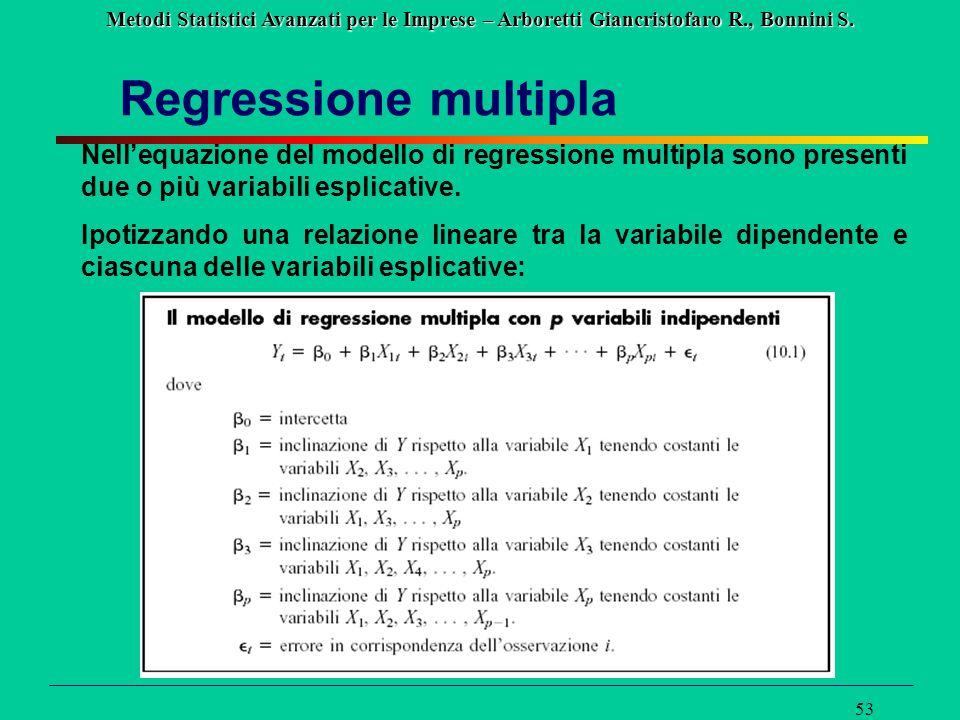 Regressione multipla Nell'equazione del modello di regressione multipla sono presenti due o più variabili esplicative.