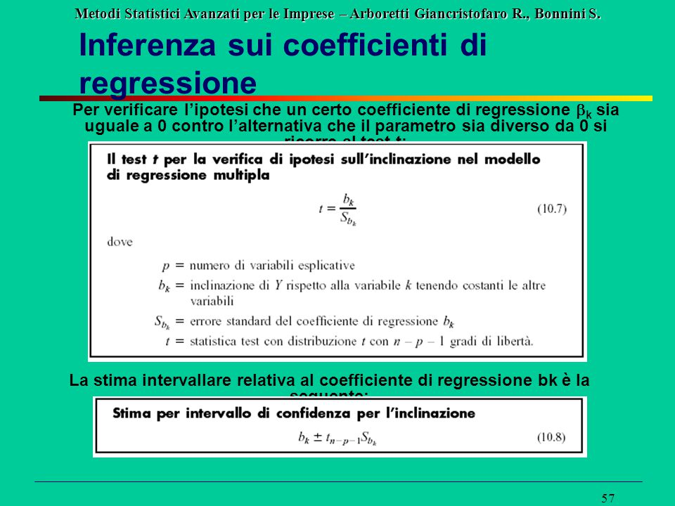 Inferenza sui coefficienti di regressione