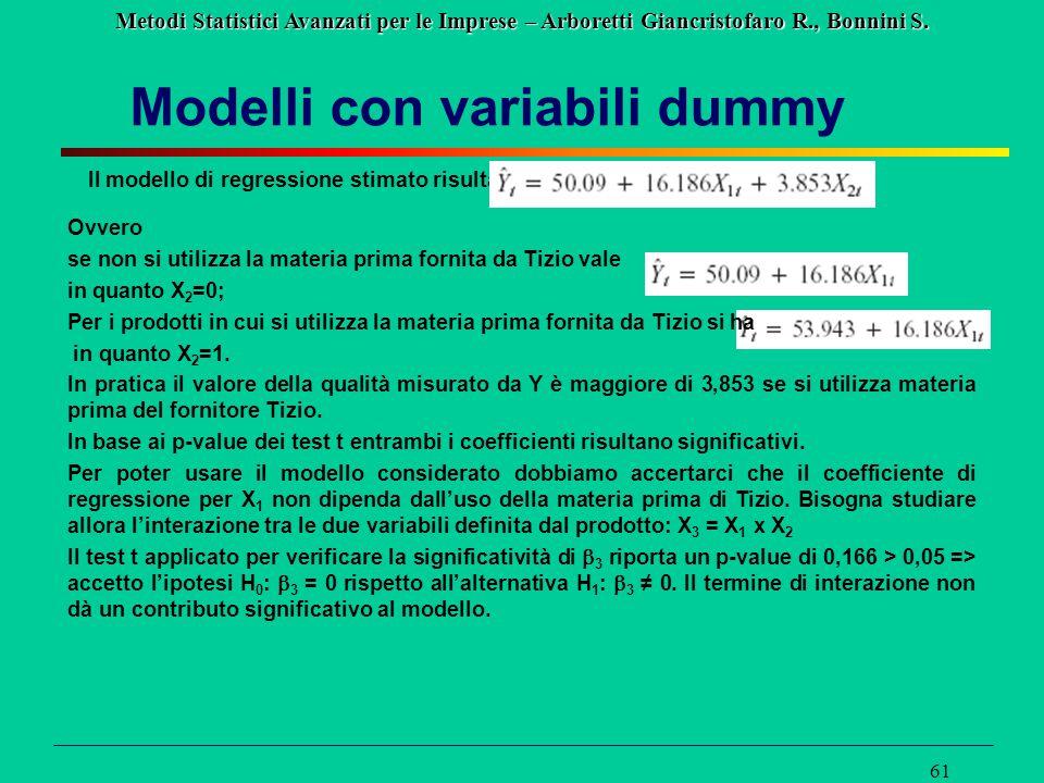 Modelli con variabili dummy