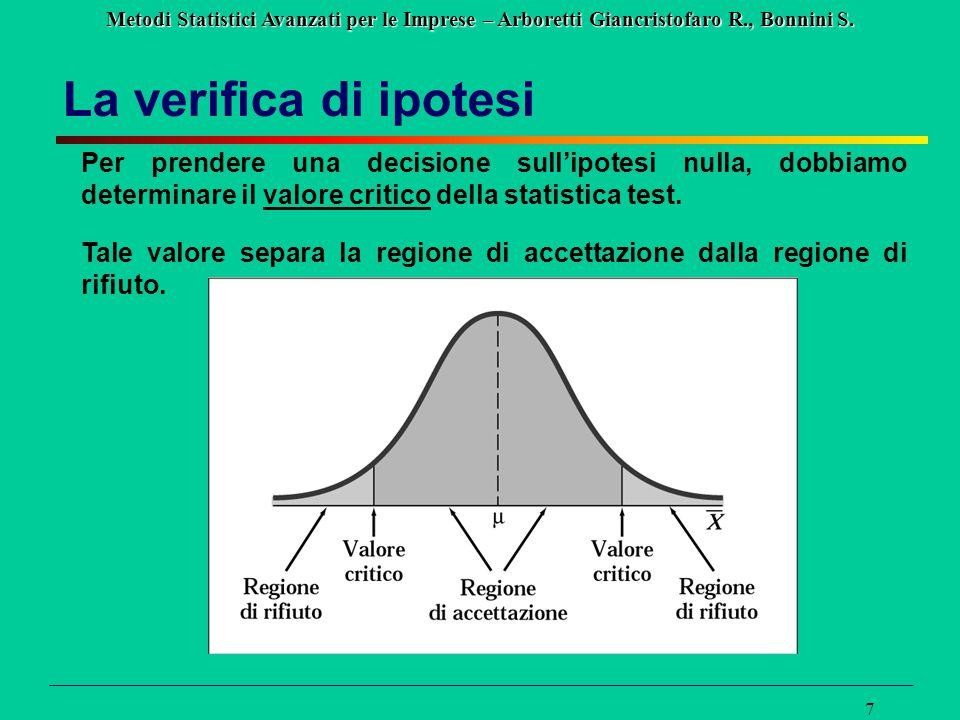 La verifica di ipotesi Per prendere una decisione sull'ipotesi nulla, dobbiamo determinare il valore critico della statistica test.