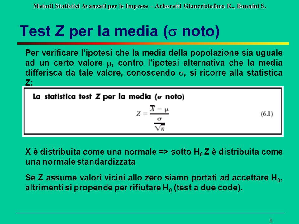 Test Z per la media (s noto)
