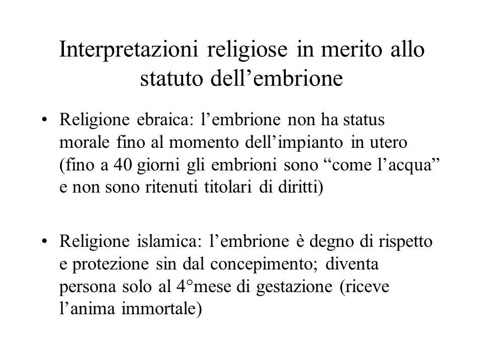 Interpretazioni religiose in merito allo statuto dell'embrione