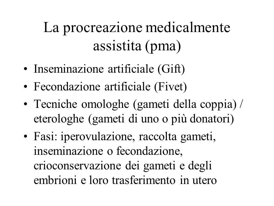 La procreazione medicalmente assistita (pma)