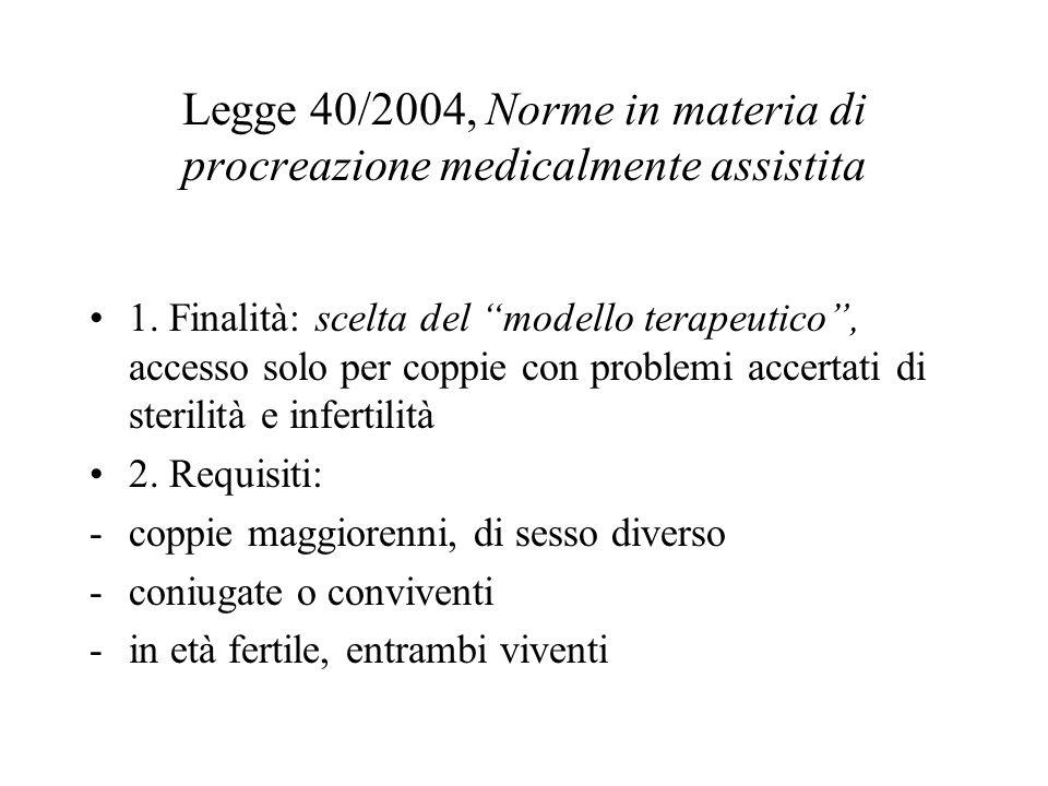 Legge 40/2004, Norme in materia di procreazione medicalmente assistita