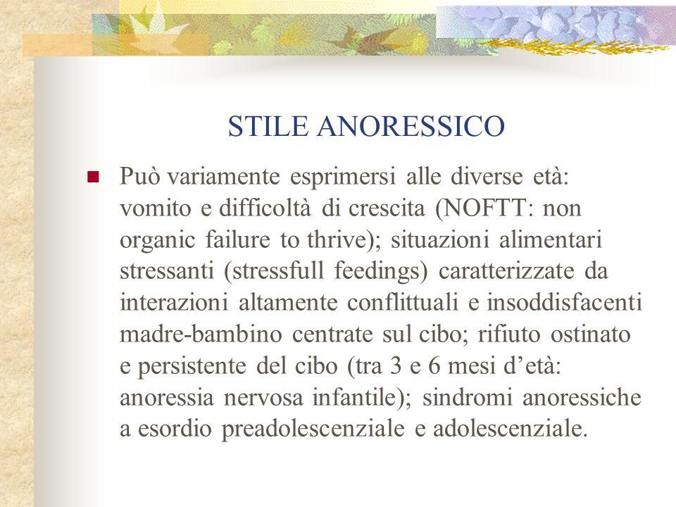 STILE ANORESSICO