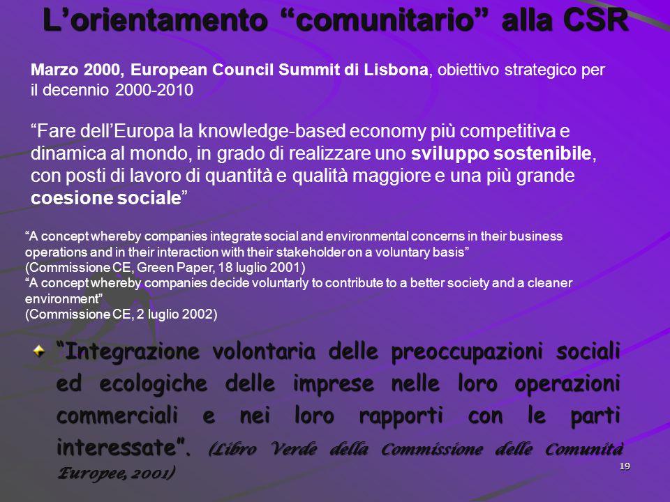 L'orientamento comunitario alla CSR