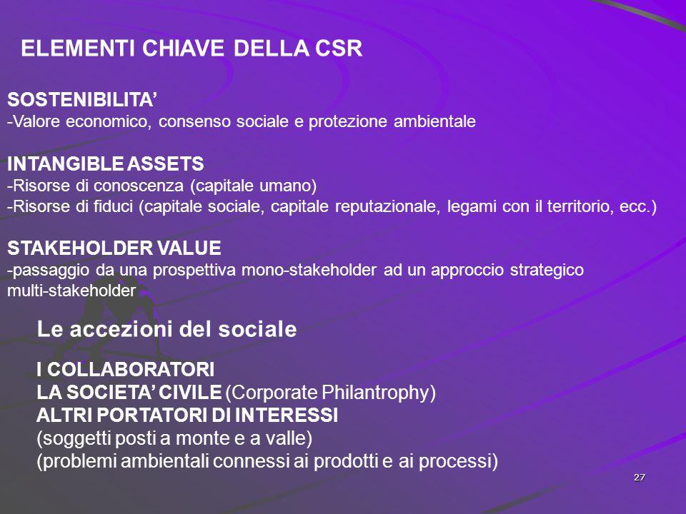ELEMENTI CHIAVE DELLA CSR