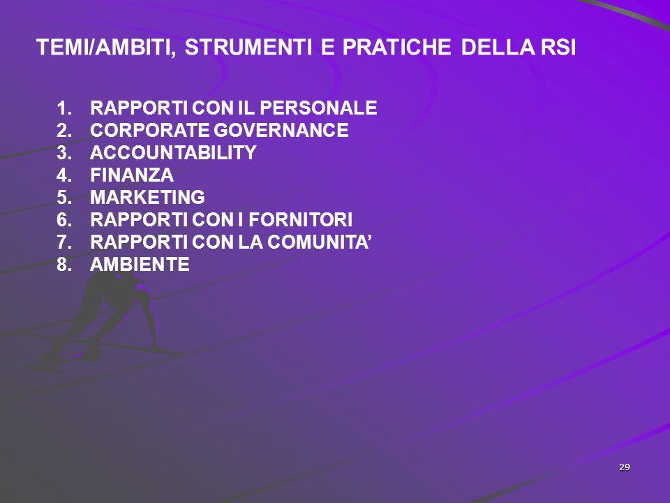TEMI/AMBITI, STRUMENTI E PRATICHE DELLA RSI