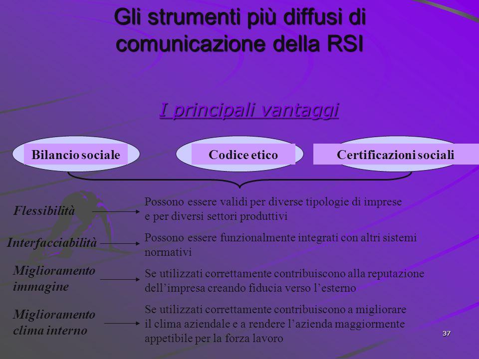 Gli strumenti più diffusi di comunicazione della RSI