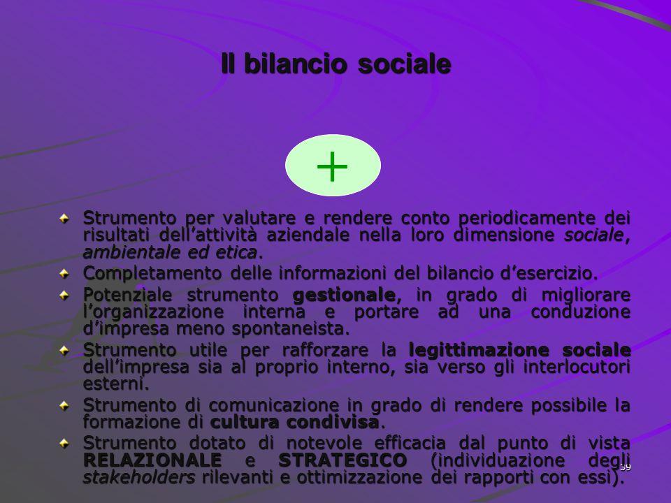 Il bilancio sociale +