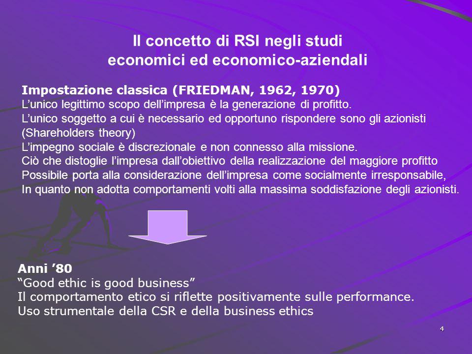 Il concetto di RSI negli studi economici ed economico-aziendali
