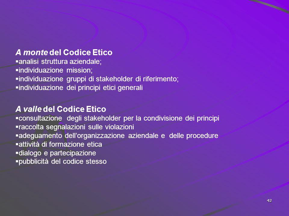 A monte del Codice Etico