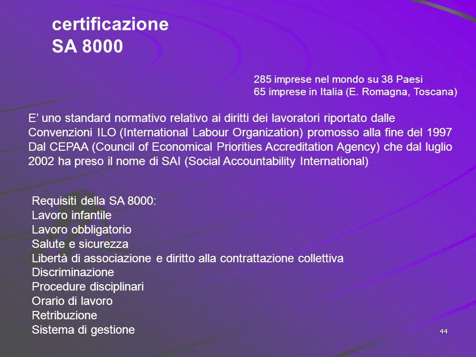certificazione SA 8000. 285 imprese nel mondo su 38 Paesi. 65 imprese in Italia (E. Romagna, Toscana)
