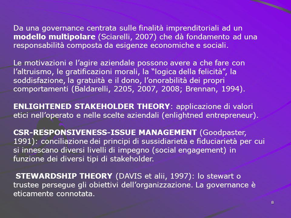 Da una governance centrata sulle finalità imprenditoriali ad un modello multipolare (Sciarelli, 2007) che dà fondamento ad una responsabilità composta da esigenze economiche e sociali.