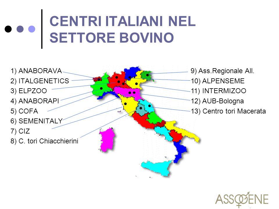 CENTRI ITALIANI NEL SETTORE BOVINO