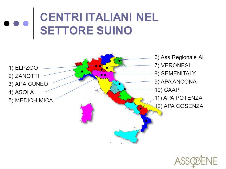 CENTRI ITALIANI NEL SETTORE SUINO