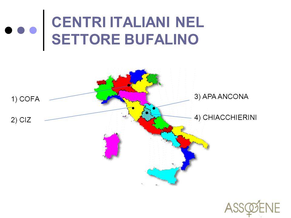 CENTRI ITALIANI NEL SETTORE BUFALINO