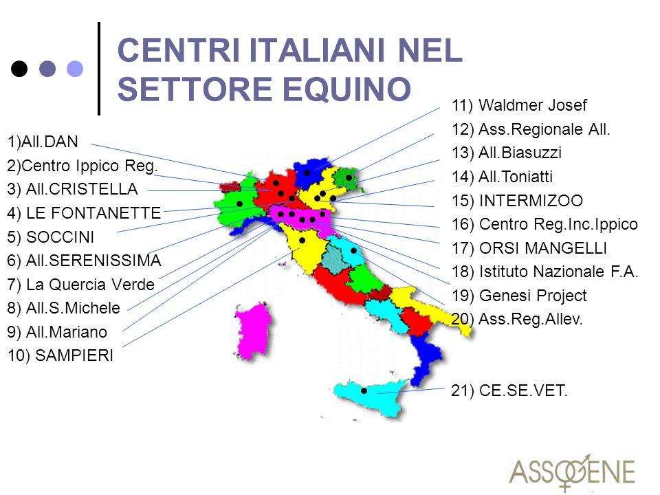 CENTRI ITALIANI NEL SETTORE EQUINO