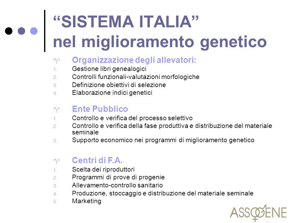 SISTEMA ITALIA nel miglioramento genetico