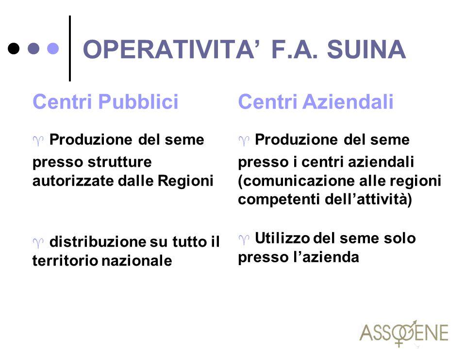 OPERATIVITA' F.A. SUINA Centri Pubblici Centri Aziendali