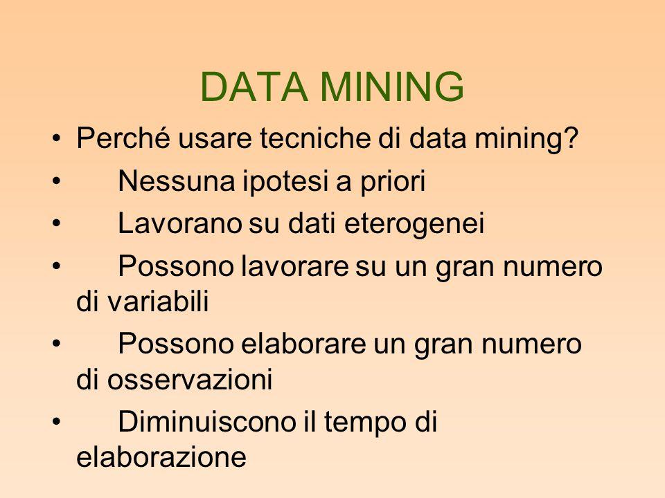 DATA MINING Perché usare tecniche di data mining
