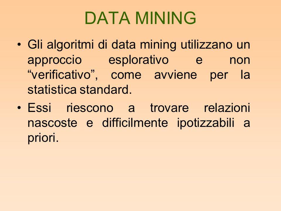 DATA MINING Gli algoritmi di data mining utilizzano un approccio esplorativo e non verificativo , come avviene per la statistica standard.