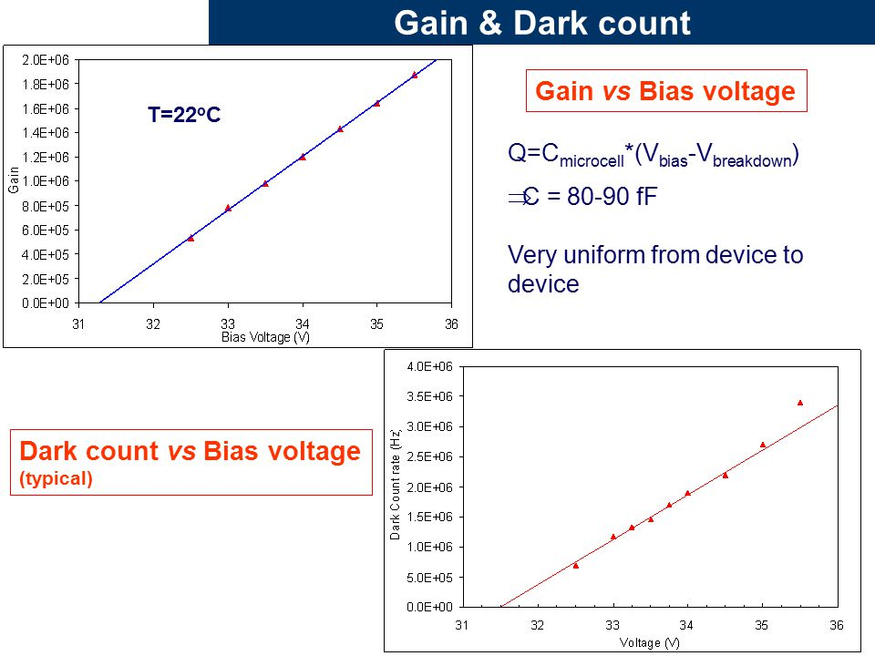 Gain & Dark count Gain vs Bias voltage Dark count vs Bias voltage