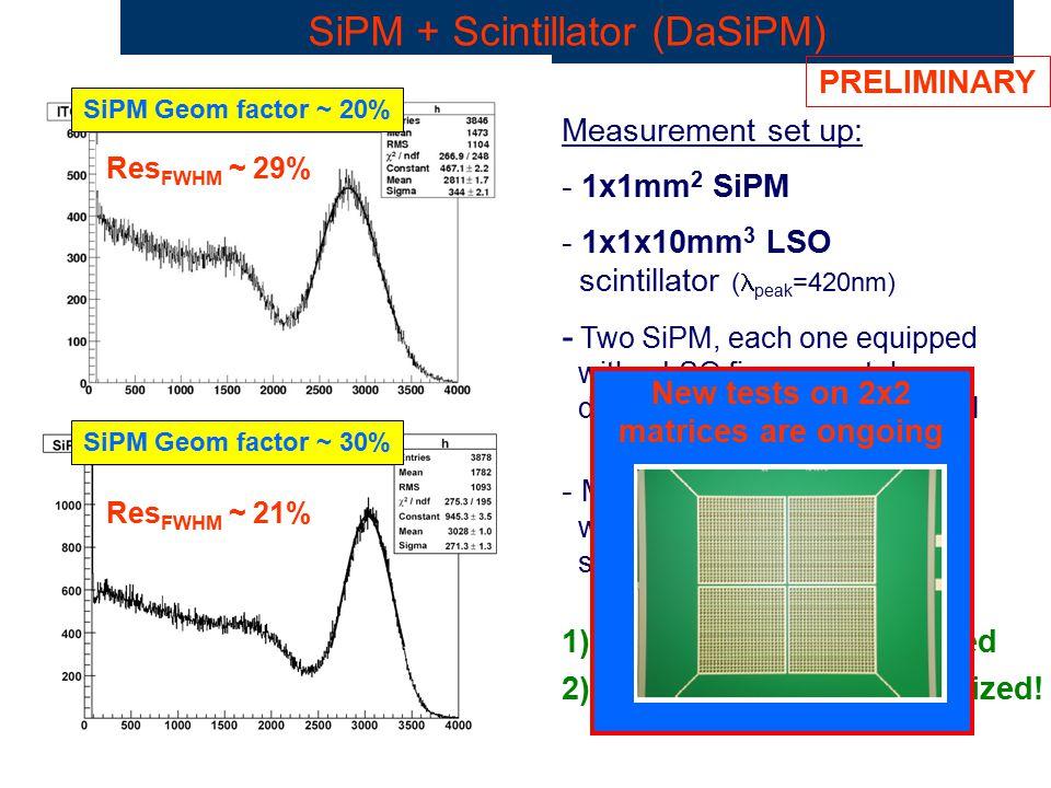 SiPM + Scintillator (DaSiPM)
