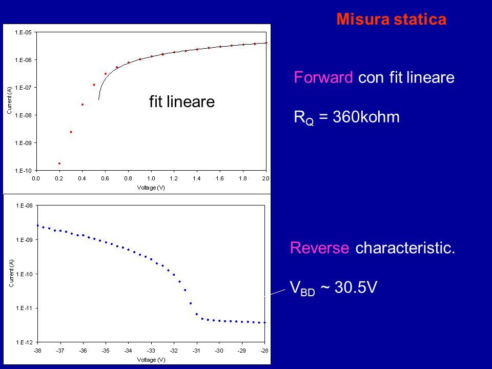 Misura statica Forward con fit lineare RQ = 360kohm fit lineare Reverse characteristic. VBD ~ 30.5V