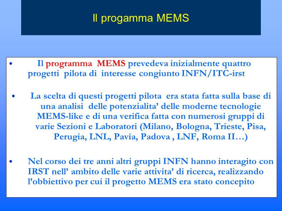 Il progamma MEMS Il programma MEMS prevedeva inizialmente quattro progetti pilota di interesse congiunto INFN/ITC-irst.