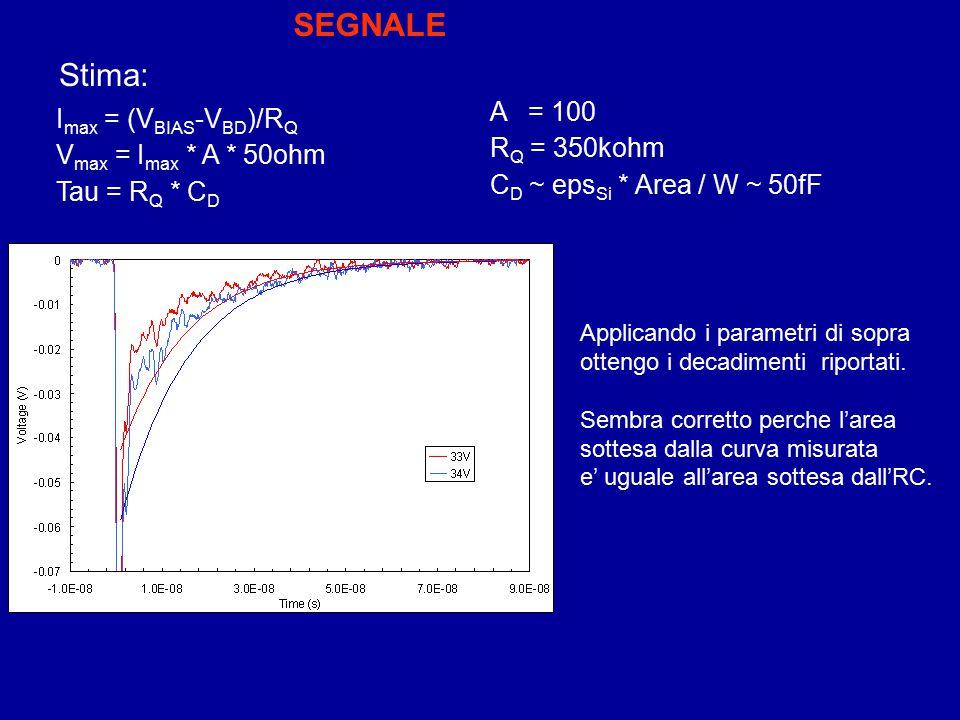 SEGNALE Stima: A = 100 Imax = (VBIAS-VBD)/RQ RQ = 350kohm