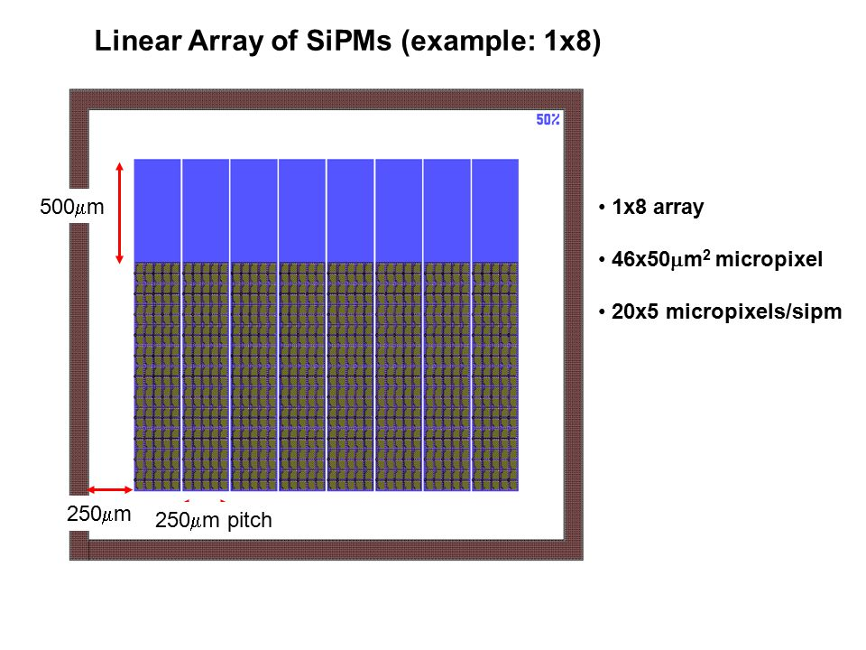Linear Array of SiPMs (example: 1x8)