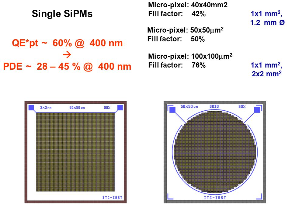 QE*pt ~ 60% @ 400 nm  PDE ~ 28 – 45 % @ 400 nm
