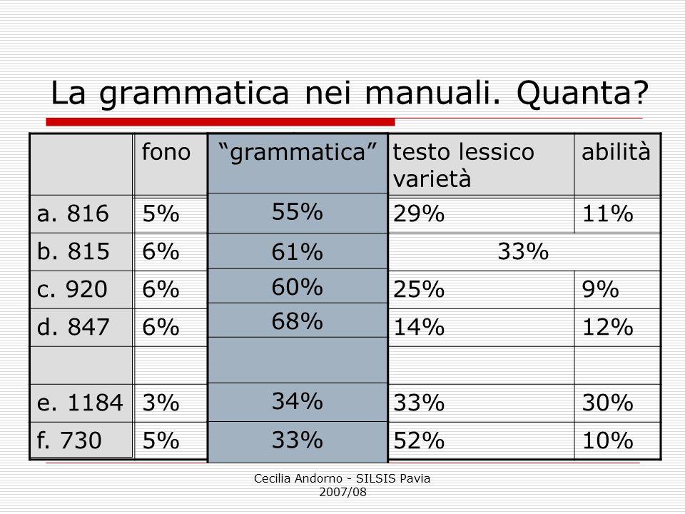 La grammatica nei manuali. Quanta