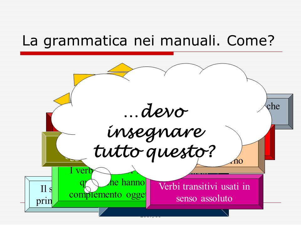 La grammatica nei manuali. Come
