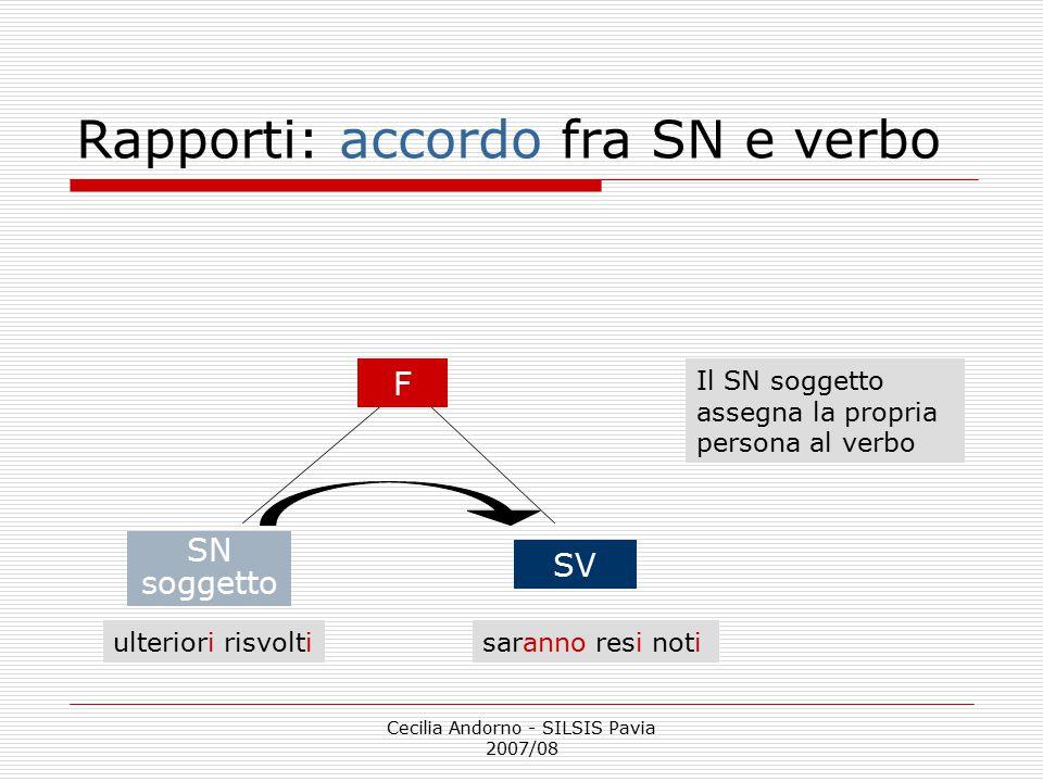 Rapporti: accordo fra SN e verbo
