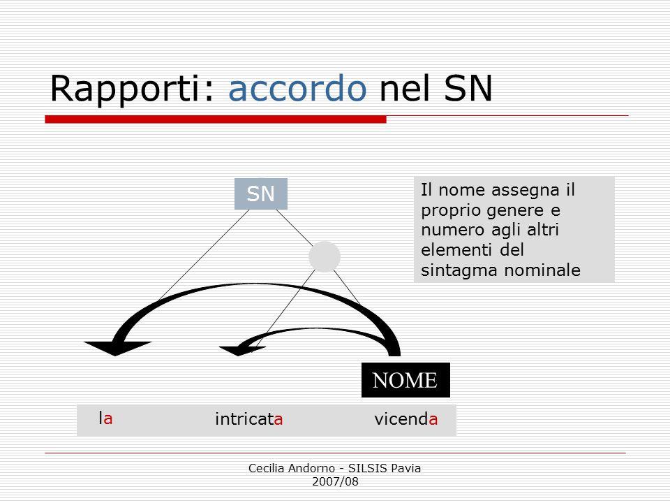 Rapporti: accordo nel SN