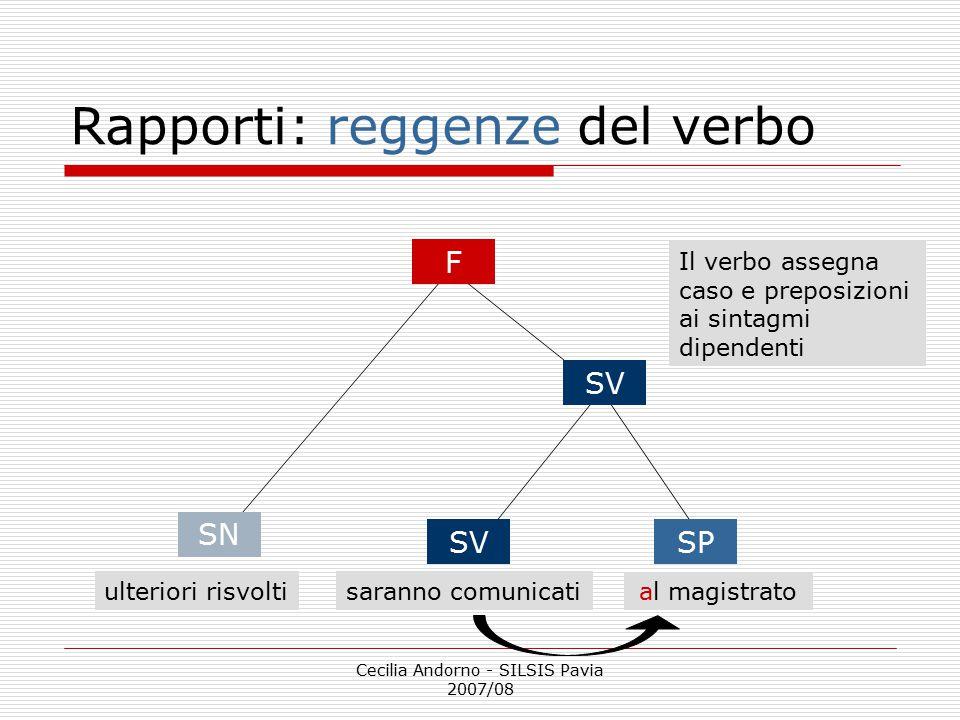 Rapporti: reggenze del verbo